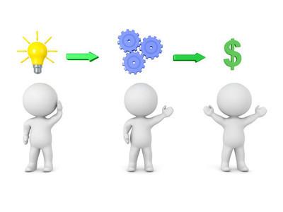 赚钱其实很容易!这些小投资创业小项目你值得拥有!