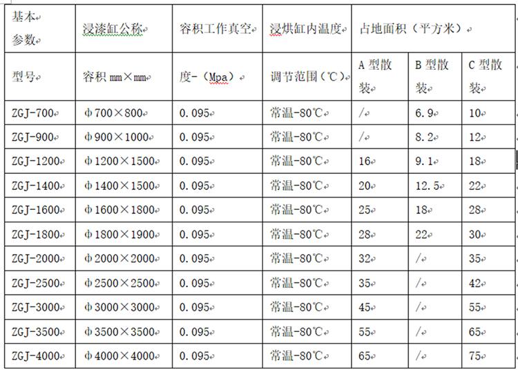 ZGJ-850双缸真空浸漆设备.jpg