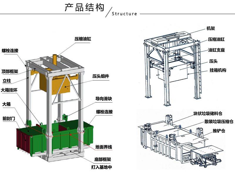 地埋垂直式垃圾压缩机