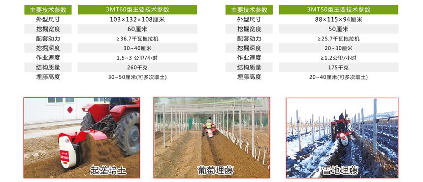 埋藤机产品参数.png