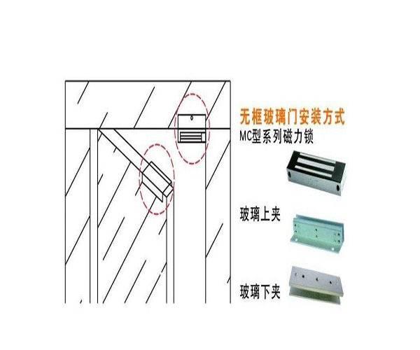 电动玻璃门安装图解示意图
