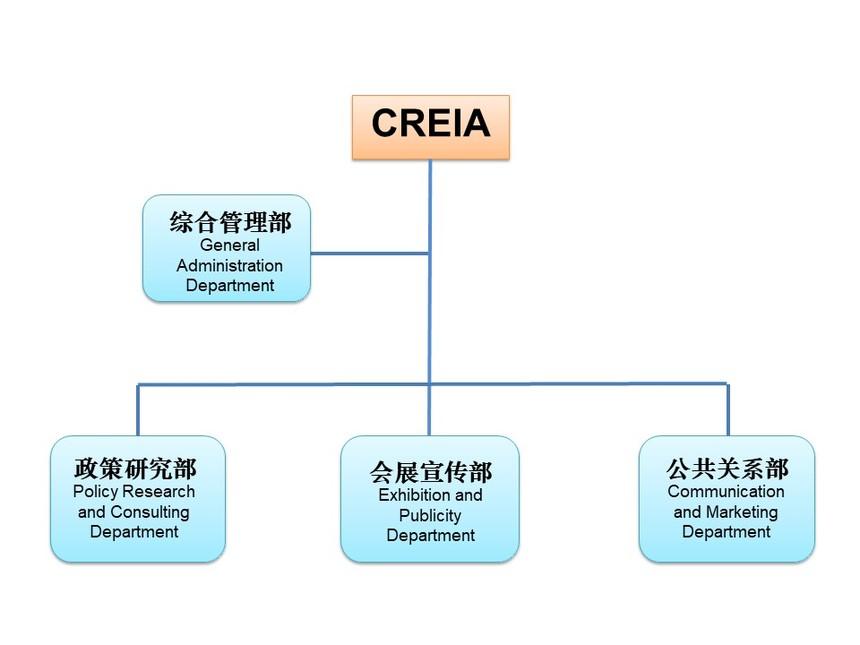 CREIA组织结构图-2020.jpg