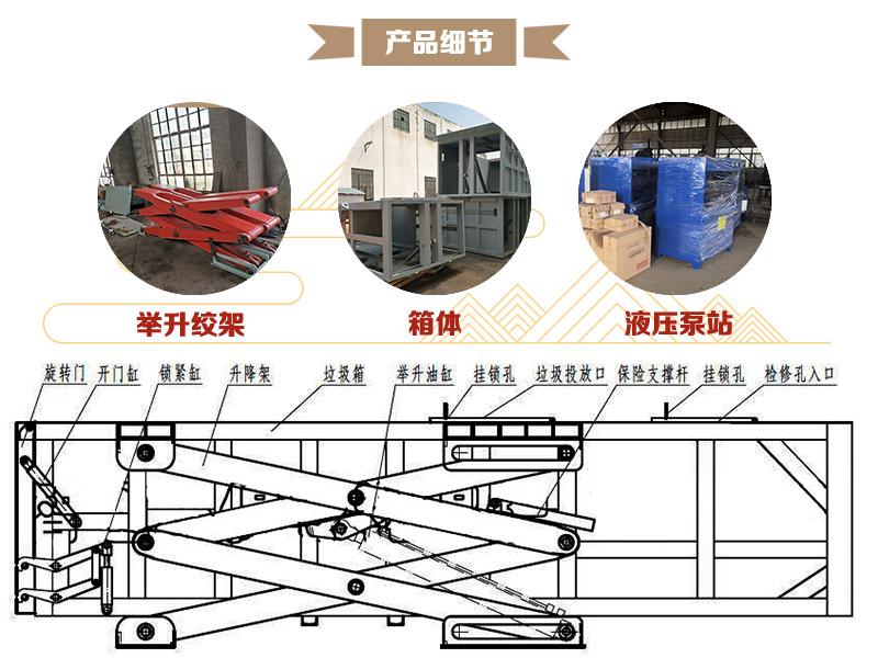 校园垃圾压缩式中转站-水平式垃圾压缩处理设备