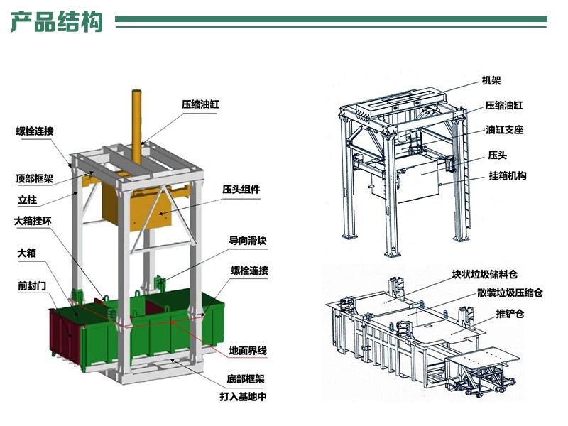 垂直式垃圾中转站结构组成