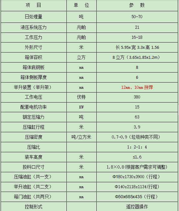 8立方地埋式水平垃圾压缩机技术参数表
