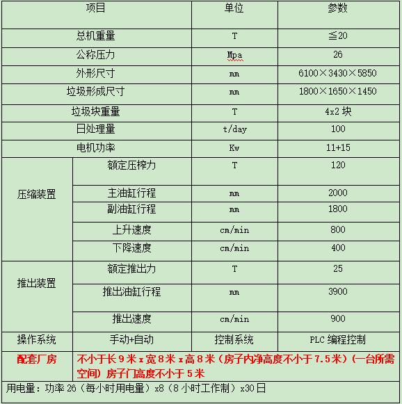垂直式垃圾压缩机技术参数表