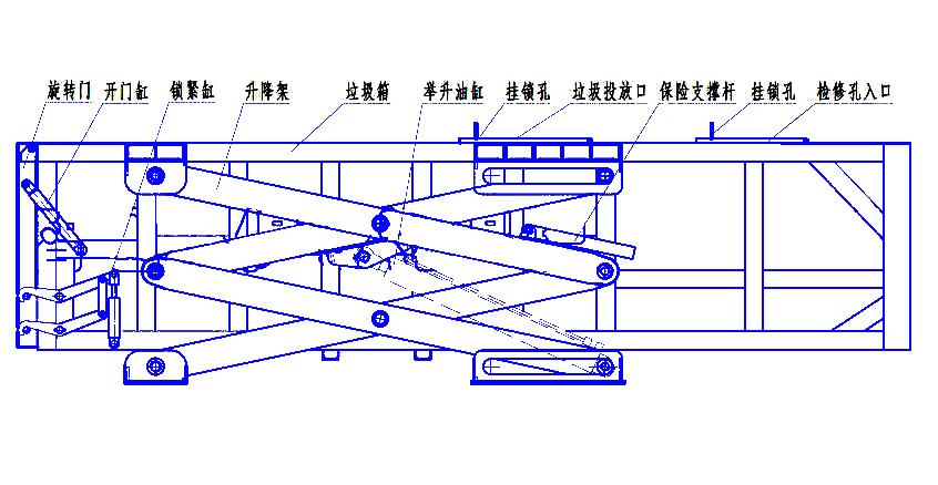 水平式垃圾压缩箱结构组成