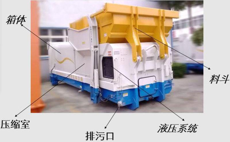 可移动式垃圾压缩箱结构组成