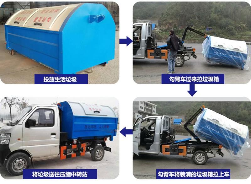 移动式垃圾收集箱工作流程