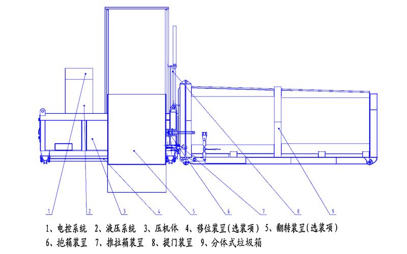 分体式垃圾中转站产品结构图