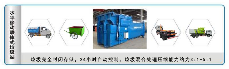 可移动垃圾站压缩设备工作流程