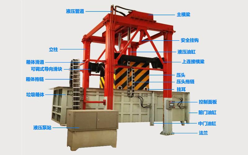 垂直式垃圾压缩机结构组成