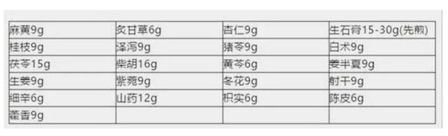 图为清肺排毒汤配方处方组合.jpg