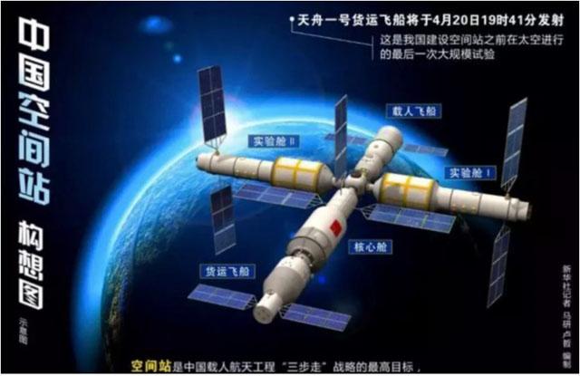 中国空间站构想图.jpg