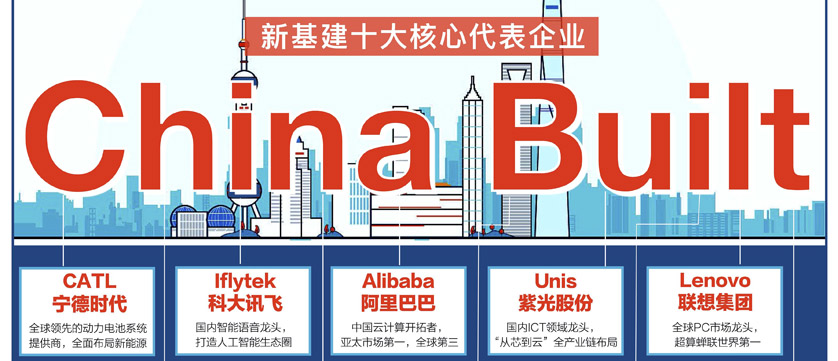 "5G时代,""China Built""或成中国经济的新名片"