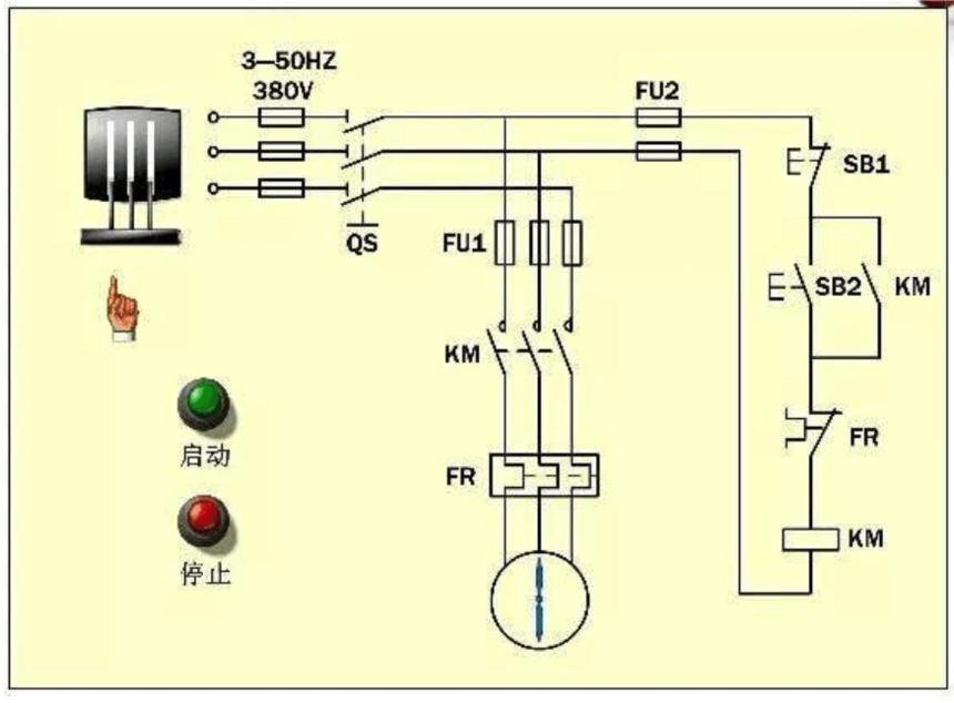 电机接触器、控制方式示意图