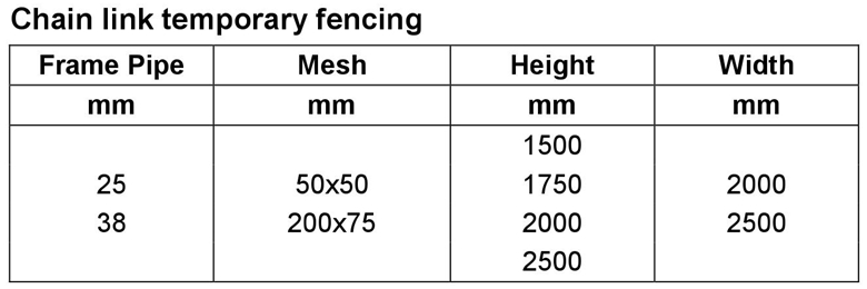 Chain link temporary fencing.jpg