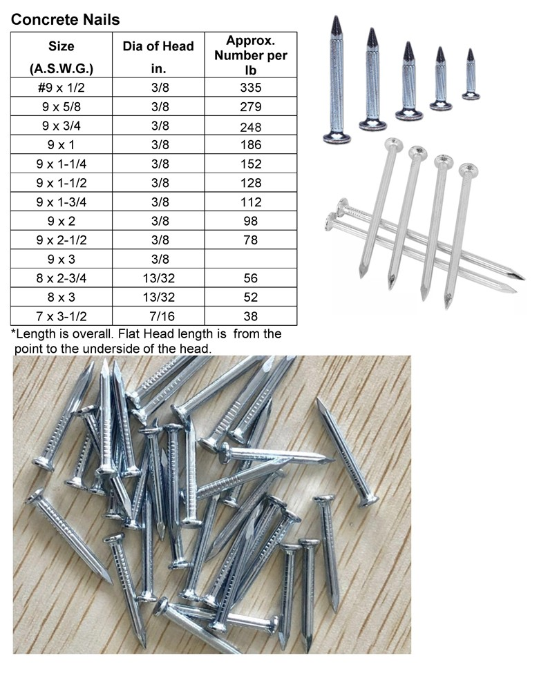 Concrete Nails 1.jpg