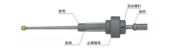 液压胀管器
