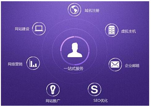 重庆网站建设 (1).jpg