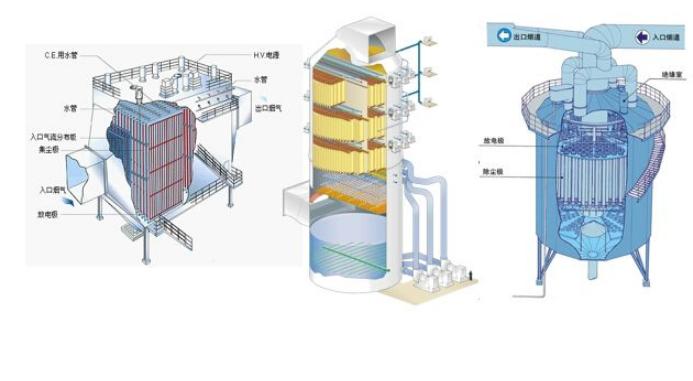 湿式除尘器结构示意图