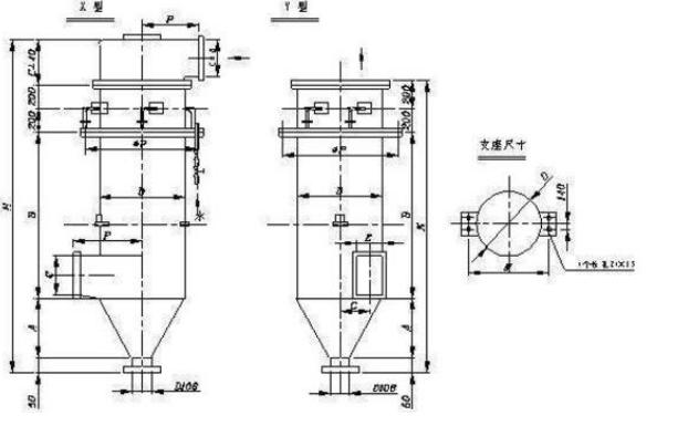 水膜脱硫除尘器原理