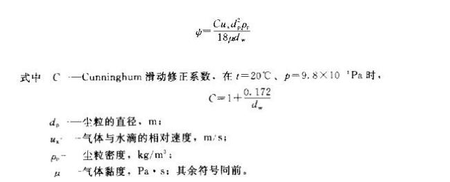Cunninghum滑动修正系数