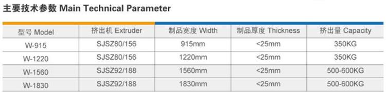 结皮发泡板生产线1.jpg