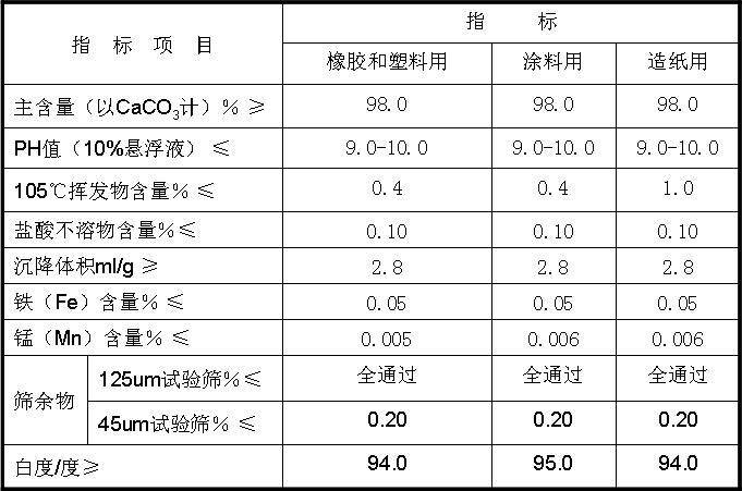 微细轻质碳酸钙.jpg