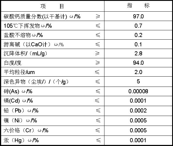 低砷碳酸钙.png