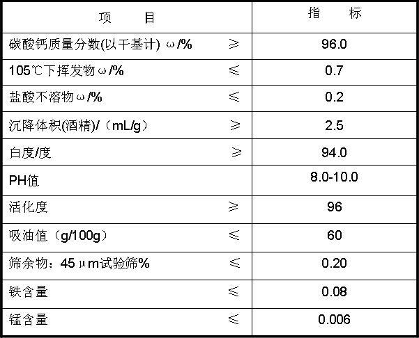 微细活性轻质碳酸钙.jpg