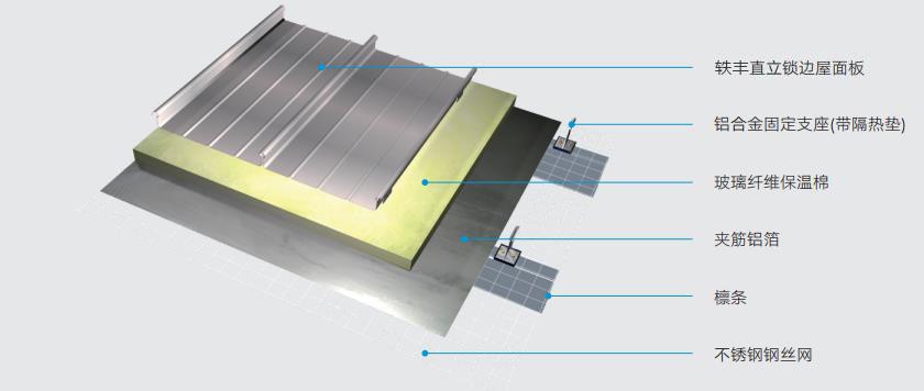 金属屋面直立锁边系统结构
