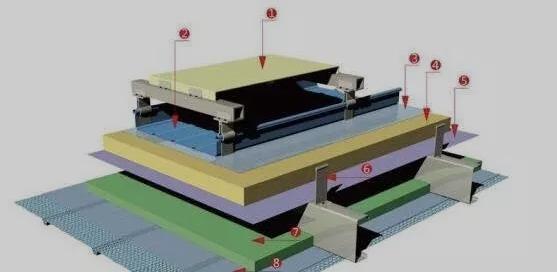 铝镁锰板直立锁边板屋面系统