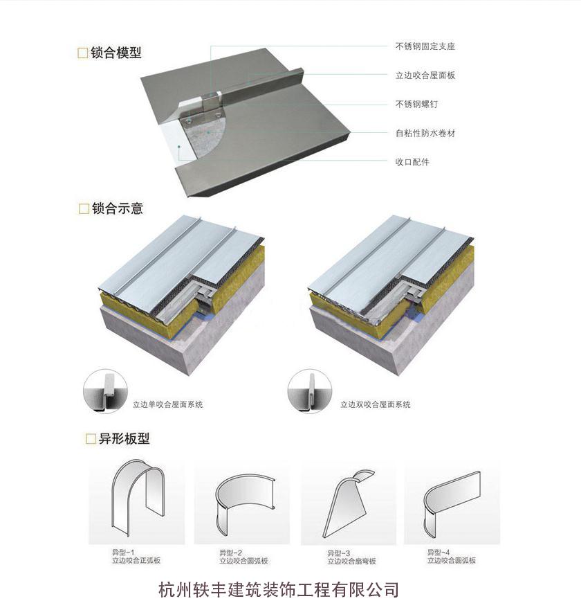 金属屋面立边咬合系统构造方式三