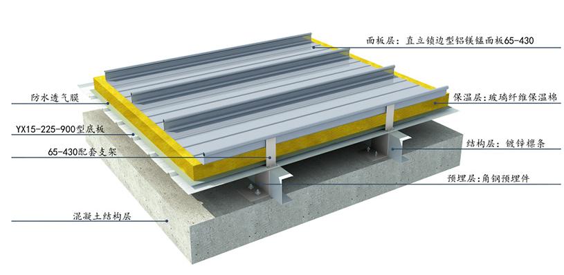 金属屋面压型板系统