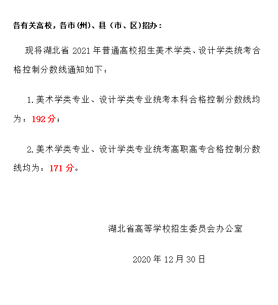 2021湖北省美术统考分数线