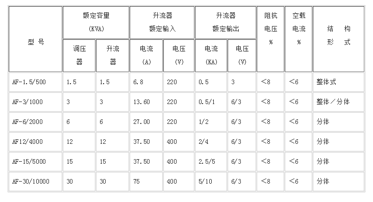 产品参数8.png