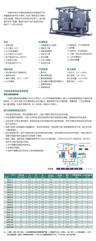 壓縮熱再生式幹燥機詳情頁.jpg