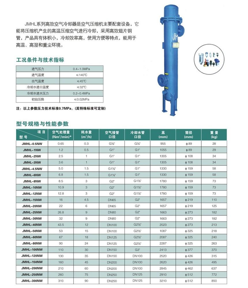 高效空气冷却器(水冷型)详情页.jpg