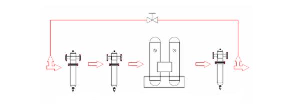 吸附式干燥机过滤器