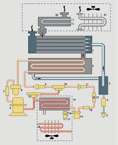 冷干机结构图
