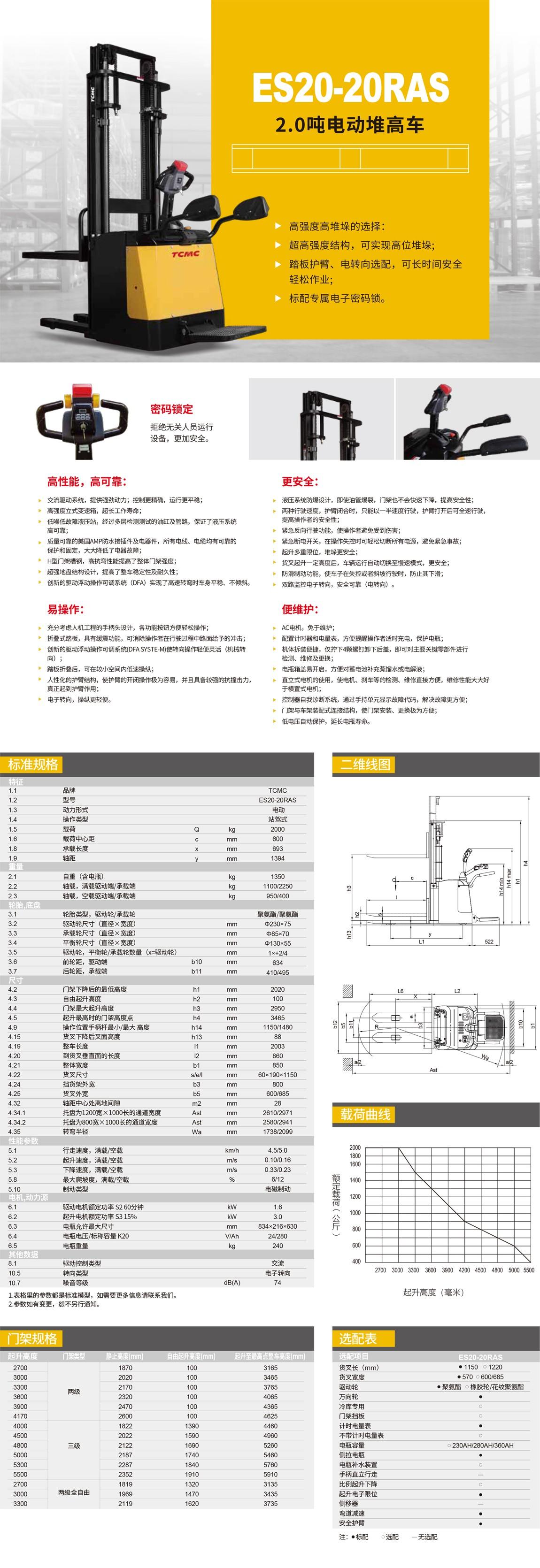 2.0吨电动堆高车-1.jpg