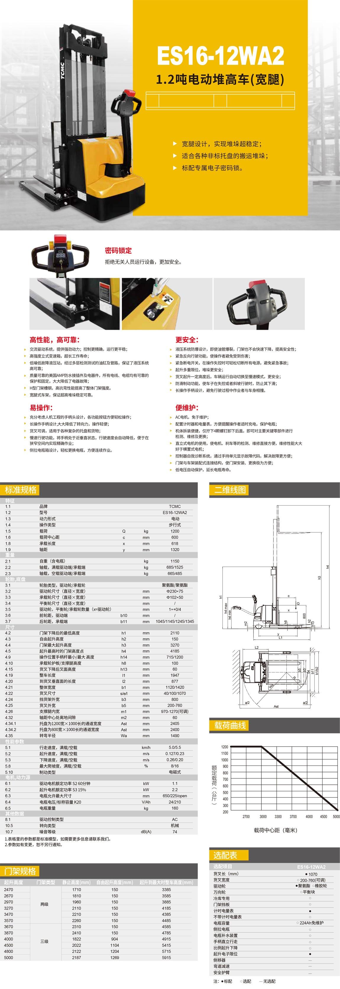 1.2吨电动堆高车(宽腿).jpg