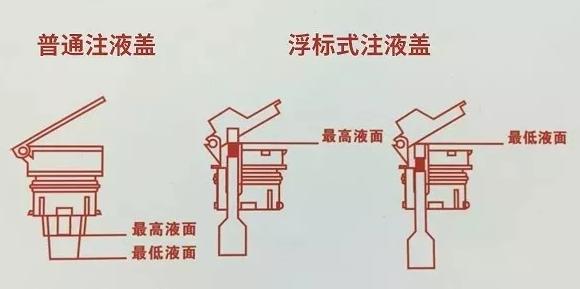 三菱叉车加水方式