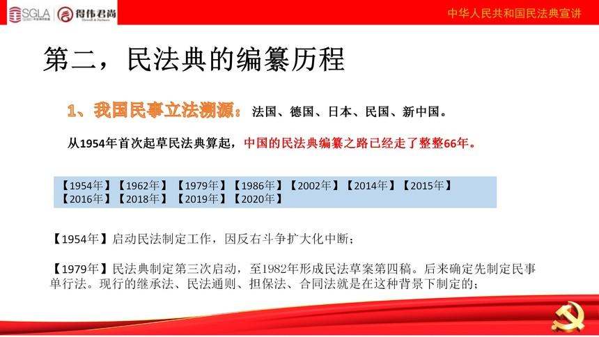 民法典培训课件ppt20200810(国开行)_04.jpg