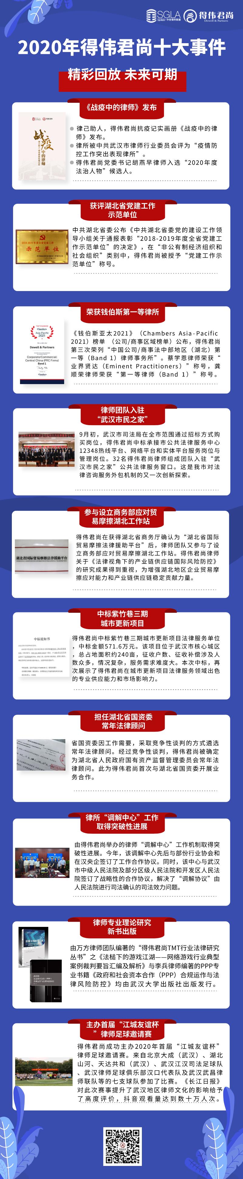 得伟君尚2020年大事记_自定义px_2021-02-18-0 (1).png