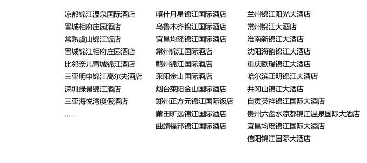 锦江集团.jpg