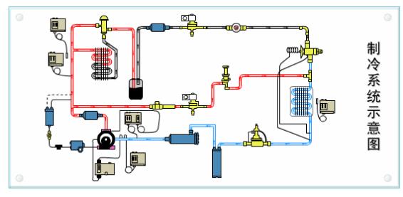 涡旋式制冷系统如下图所示: