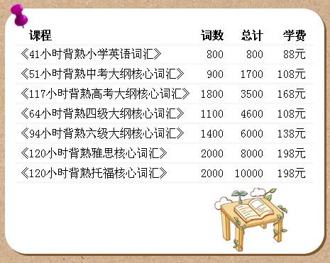 7个课程的费用表.jpg