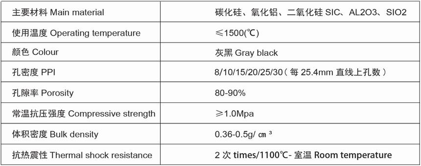 碳化硅表格.JPG